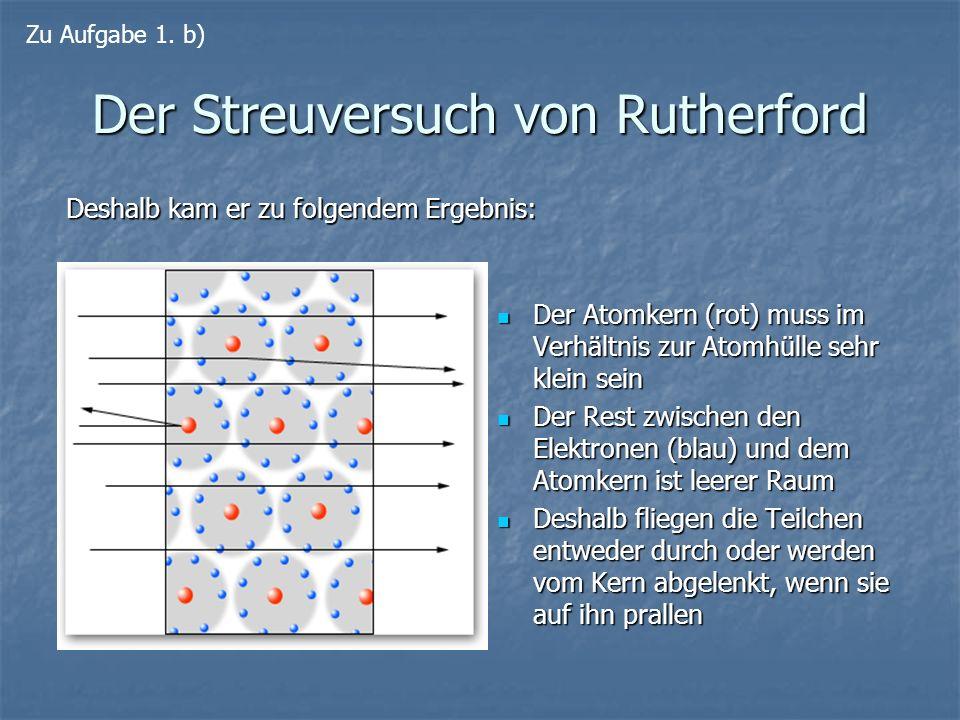 Der Streuversuch von Rutherford Der Atomkern (rot) muss im Verhältnis zur Atomhülle sehr klein sein Der Atomkern (rot) muss im Verhältnis zur Atomhüll