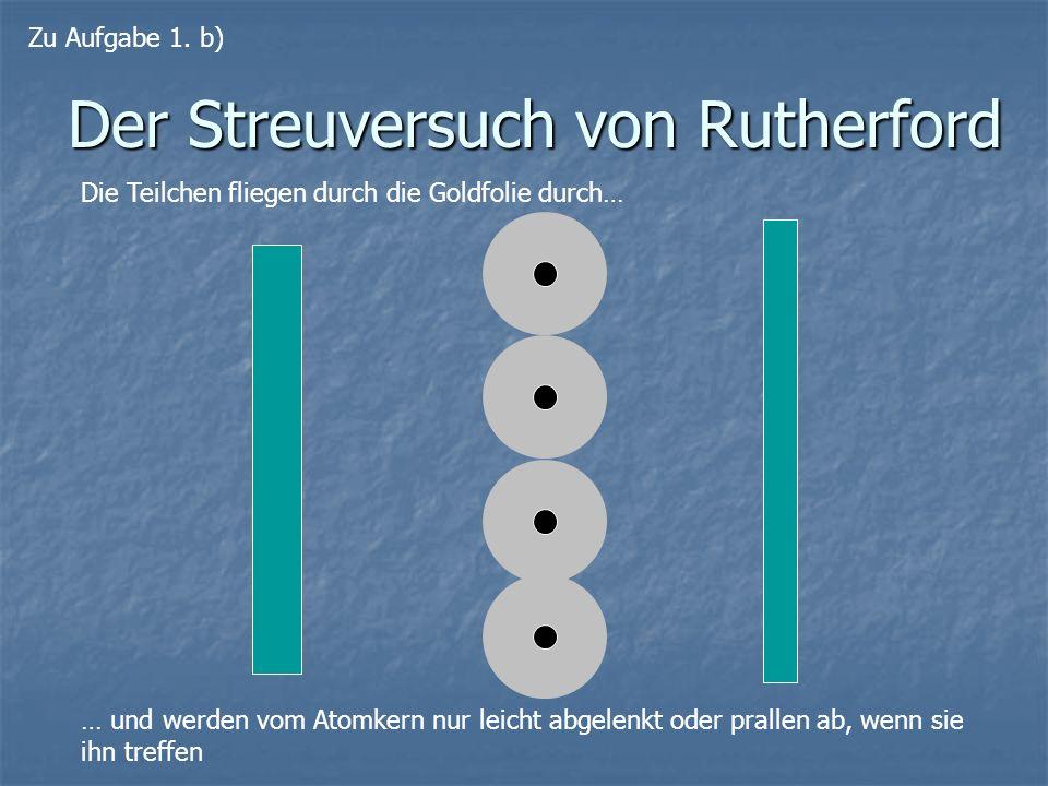 Der Streuversuch von Rutherford Die Teilchen fliegen durch die Goldfolie durch… … und werden vom Atomkern nur leicht abgelenkt oder prallen ab, wenn sie ihn treffen Zu Aufgabe 1.