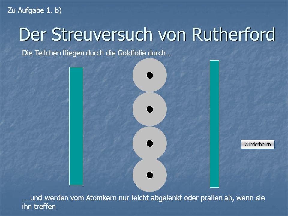 Der Streuversuch von Rutherford Die Teilchen fliegen durch die Goldfolie durch… … und werden vom Atomkern nur leicht abgelenkt oder prallen ab, wenn s