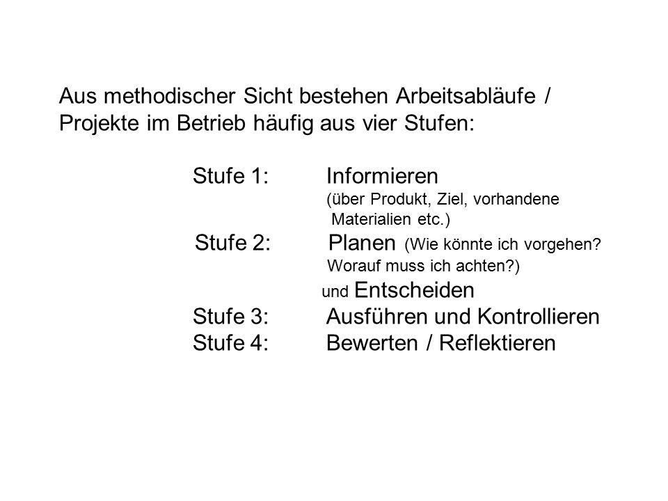 Aus methodischer Sicht bestehen Arbeitsabläufe / Projekte im Betrieb häufig aus vier Stufen: Stufe 1:Informieren (über Produkt, Ziel, vorhandene Materialien etc.) Stufe 2:Planen (Wie könnte ich vorgehen.