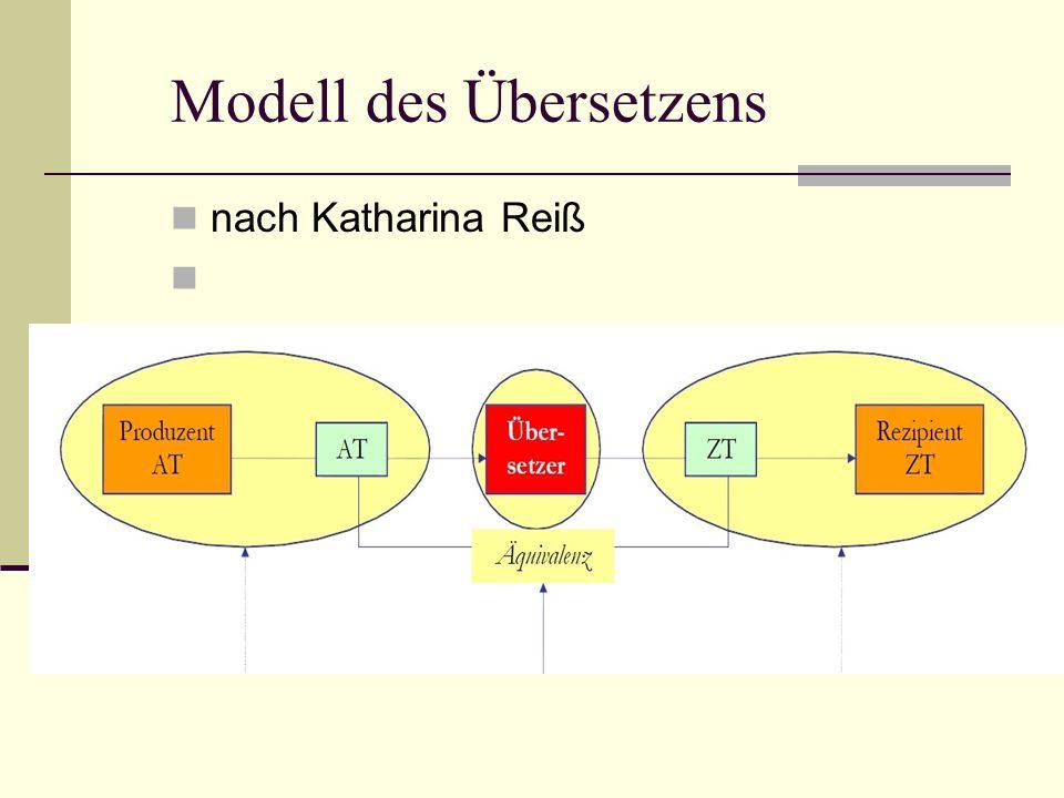 Modell des Übersetzens nach Katharina Reiß