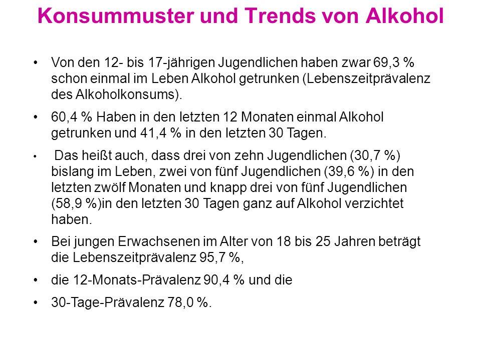 Von den 12- bis 17-jährigen Jugendlichen haben zwar 69,3 % schon einmal im Leben Alkohol getrunken (Lebenszeitprävalenz des Alkoholkonsums).