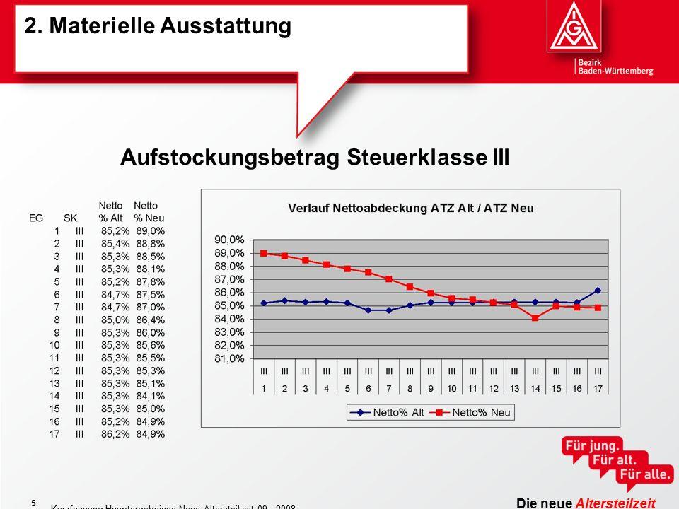 Die neue Altersteilzeit Kurzfassung Hauptergebnisse Neue Altersteilzeit 09 - 2008 5 2.