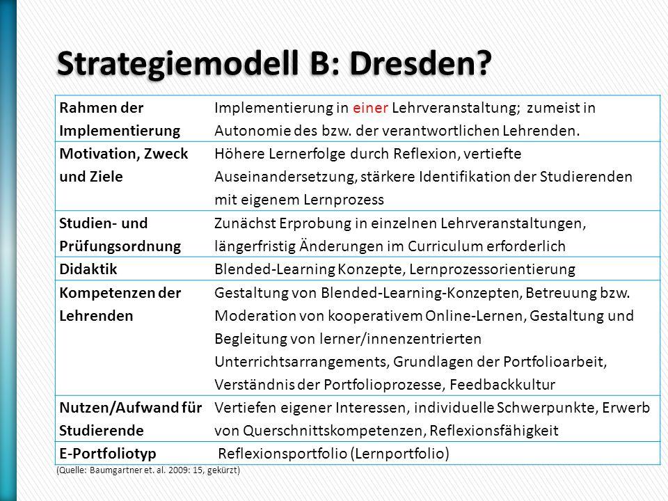Strategiemodell B: Dresden? Rahmen der Implementierung Implementierung in einer Lehrveranstaltung; zumeist in Autonomie des bzw. der verantwortlichen
