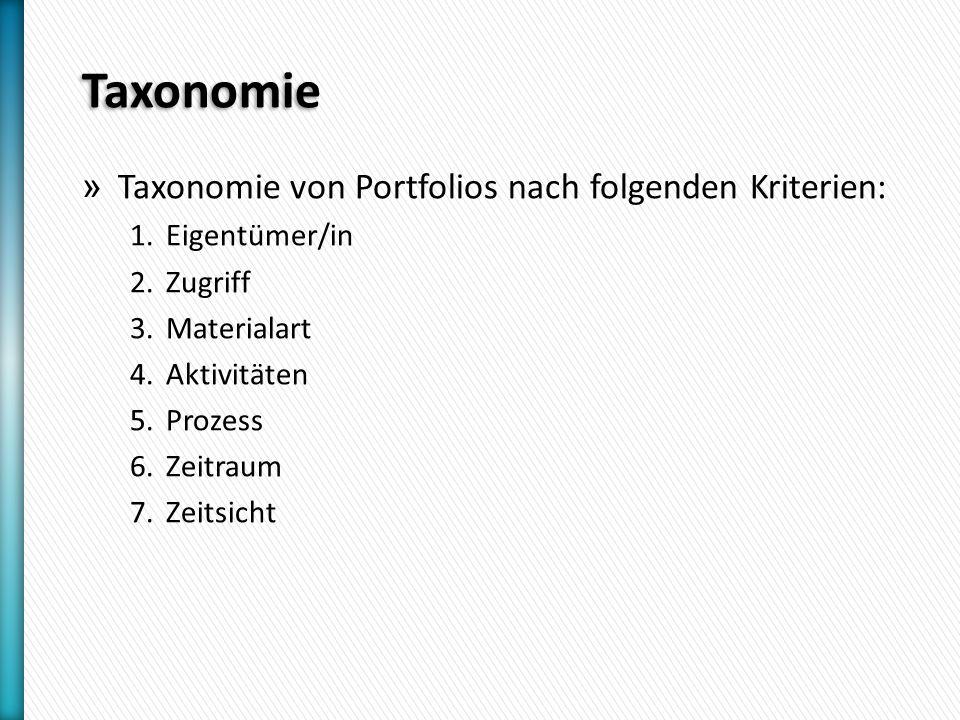 Taxonomie » Taxonomie von Portfolios nach folgenden Kriterien: 1.Eigentümer/in 2.Zugriff 3.Materialart 4.Aktivitäten 5.Prozess 6.Zeitraum 7.Zeitsicht
