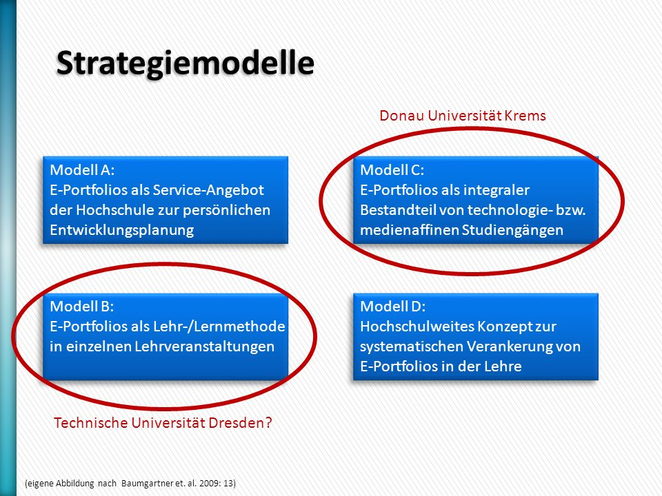 Strategiemodelle Modell A: E-Portfolios als Service-Angebot der Hochschule zur persönlichen Entwicklungsplanung Modell A: E-Portfolios als Service-Angebot der Hochschule zur persönlichen Entwicklungsplanung Modell B: E-Portfolios als Lehr-/Lernmethode in einzelnen Lehrveranstaltungen Modell B: E-Portfolios als Lehr-/Lernmethode in einzelnen Lehrveranstaltungen Modell C: E-Portfolios als integraler Bestandteil von technologie- bzw.