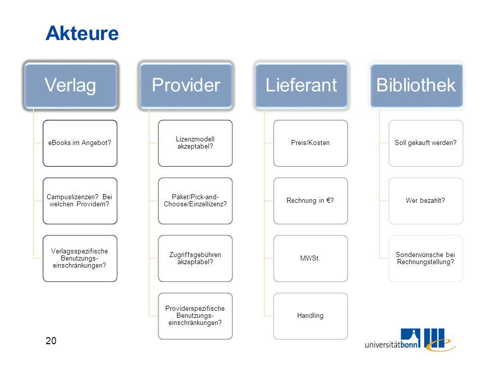 20 Akteure Verlag eBooks im Angebot. Campuslizenzen.