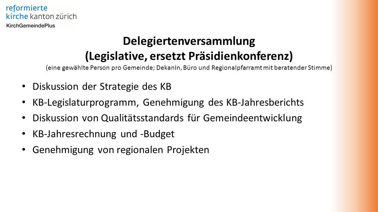 Delegiertenversammlung (Legislative, ersetzt Präsidienkonferenz) (eine gewählte Person pro Gemeinde; DekanIn, Büro und Regionalpfarramt mit beratender Stimme) Diskussion der Strategie des KB KB-Legislaturprogramm, Genehmigung des KB-Jahresberichts Diskussion von Qualitätsstandards für Gemeindeentwicklung KB-Jahresrechnung und -Budget Genehmigung von regionalen Projekten
