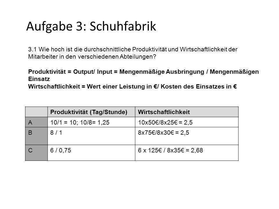 Aufgabe 3: Schuhfabrik 3.1 Wie hoch ist die durchschnittliche Produktivität und Wirtschaftlichkeit der Mitarbeiter in den verschiedenen Abteilungen.