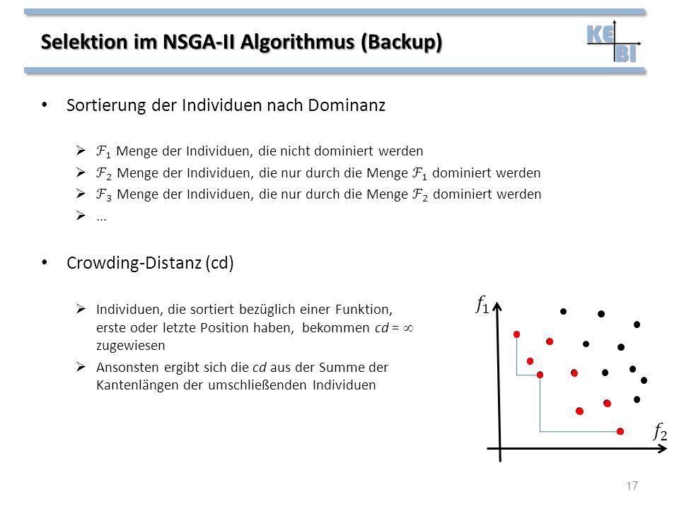 Selektion im NSGA-II Algorithmus (Backup) 17