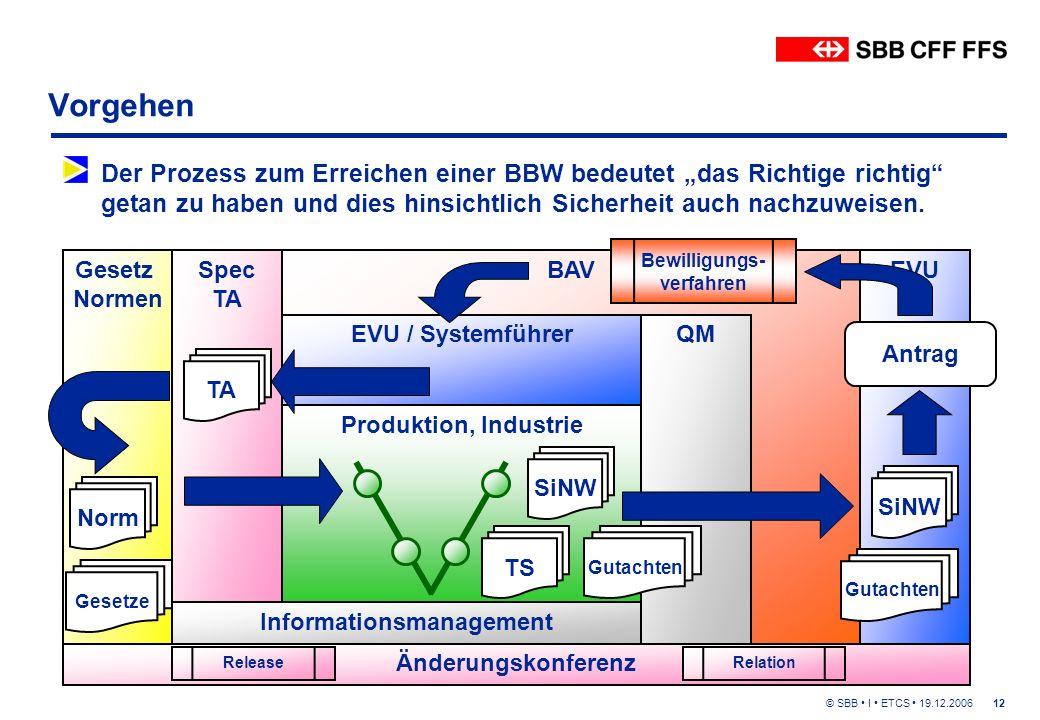 """© SBB I ETCS 19.12.200612 BAV EVU / Systemführer BAVEVU EVU / Systemführer Vorgehen Der Prozess zum Erreichen einer BBW bedeutet """"das Richtige richtig getan zu haben und dies hinsichtlich Sicherheit auch nachzuweisen."""