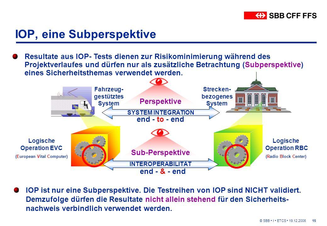 © SBB I ETCS 19.12.200615 IOP, eine Subperspektive IOP ist nur eine Subperspektive.