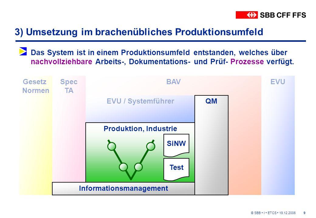 © SBB I ETCS 19.12.20069 3) Umsetzung im brachenübliches Produktionsumfeld Das System ist in einem Produktionsumfeld entstanden, welches über nachvollziehbare Arbeits-, Dokumentations- und Prüf- Prozesse verfügt.