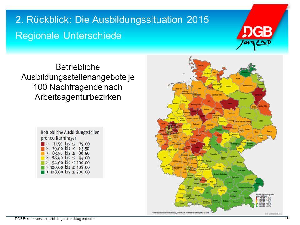 2. Rückblick: Die Ausbildungssituation 2015 Regionale Unterschiede DGB Bundesvorstand, Abt. Jugend und Jugendpolitik 16 Betriebliche Ausbildungsstelle