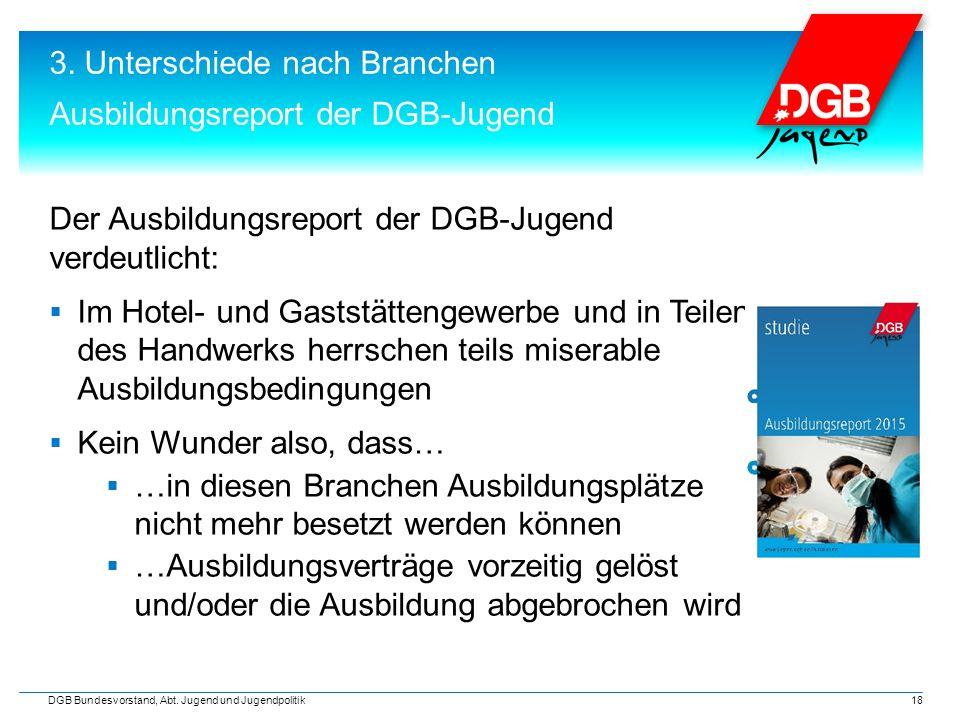 3. Unterschiede nach Branchen Ausbildungsreport der DGB-Jugend DGB Bundesvorstand, Abt.