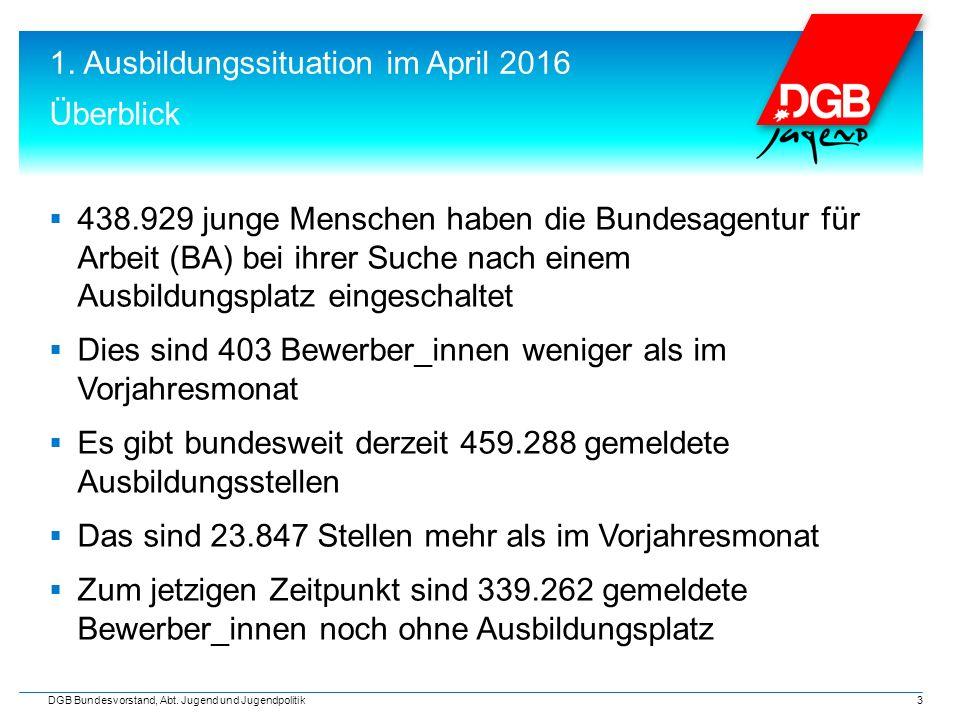 1. Ausbildungssituation im April 2016 Überblick  438.929 junge Menschen haben die Bundesagentur für Arbeit (BA) bei ihrer Suche nach einem Ausbildung