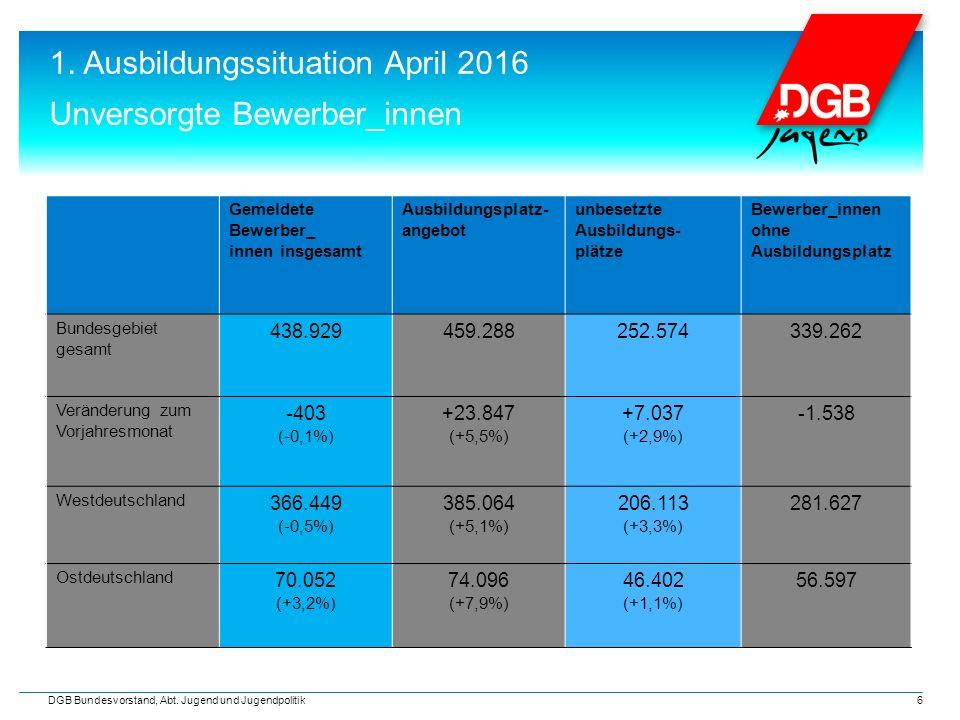 1. Ausbildungssituation April 2016 Unversorgte Bewerber_innen 6 DGB Bundesvorstand, Abt.