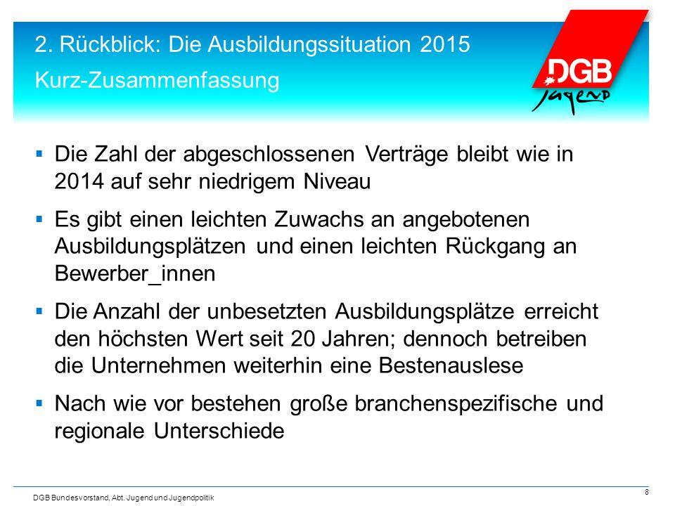 2. Rückblick: Die Ausbildungssituation 2015 Kurz-Zusammenfassung  Die Zahl der abgeschlossenen Verträge bleibt wie in 2014 auf sehr niedrigem Niveau