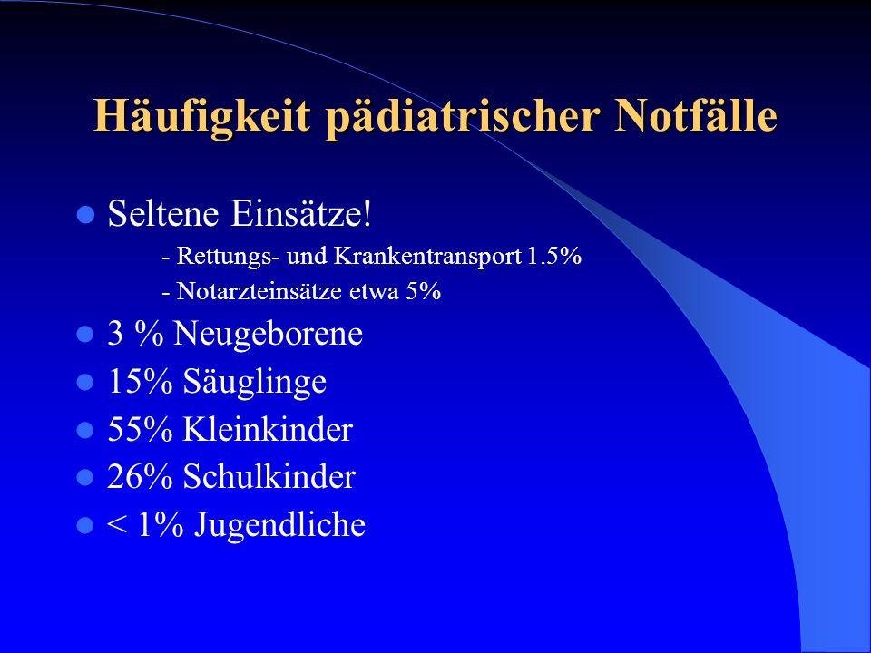 Häufigkeit pädiatrischer Notfälle Seltene Einsätze! - Rettungs- und Krankentransport 1.5% - Notarzteinsätze etwa 5% 3 % Neugeborene 15% Säuglinge 55%