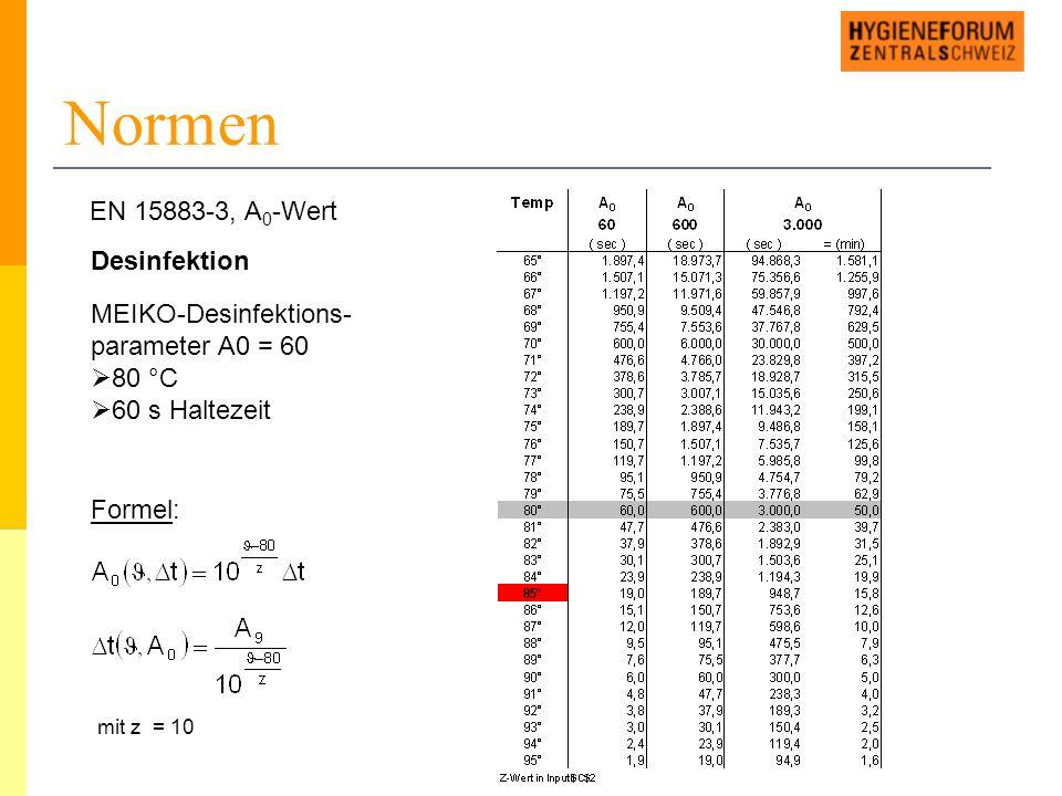 Normen Desinfektion MEIKO-Desinfektions- parameter A0 = 60  80 °C  60 s Haltezeit mit z = 10 Formel: EN 15883-3, A 0 -Wert