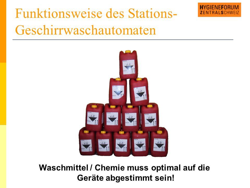 Funktionsweise des Stations- Geschirrwaschautomaten Waschmittel / Chemie muss optimal auf die Geräte abgestimmt sein!