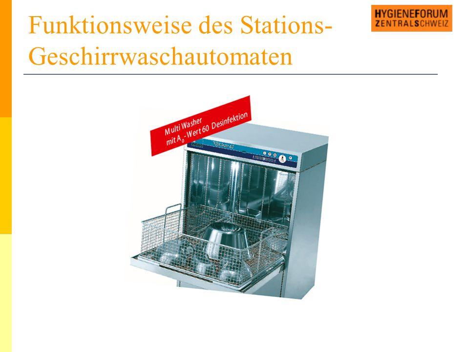 Funktionsweise des Stations- Geschirrwaschautomaten