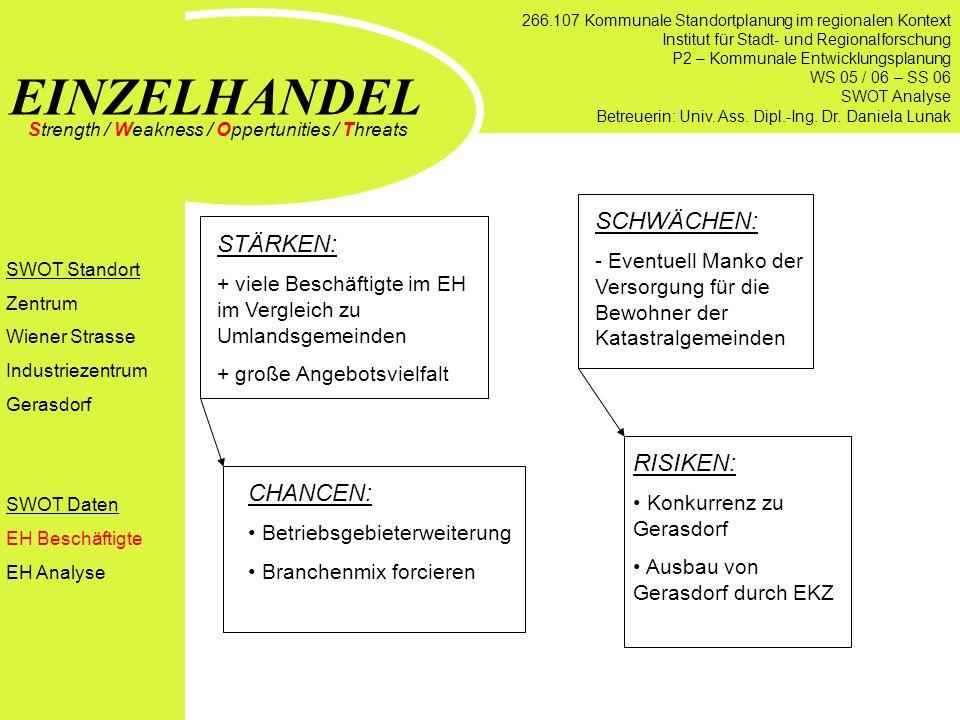 EINZELHANDEL Strength / Weakness / Oppertunities / Threats SWOT Standort Zentrum Wiener Strasse Industriezentrum Gerasdorf SWOT Daten EH Beschäftigte