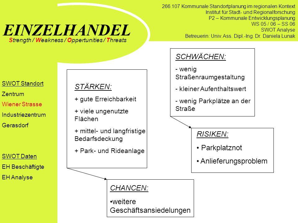 EINZELHANDEL Strength / Weakness / Oppertunities / Threats Einzelhandel in Wolkersdorf unterteilt nach Branchen SWOT Standort Zentrum Wiener Strasse I