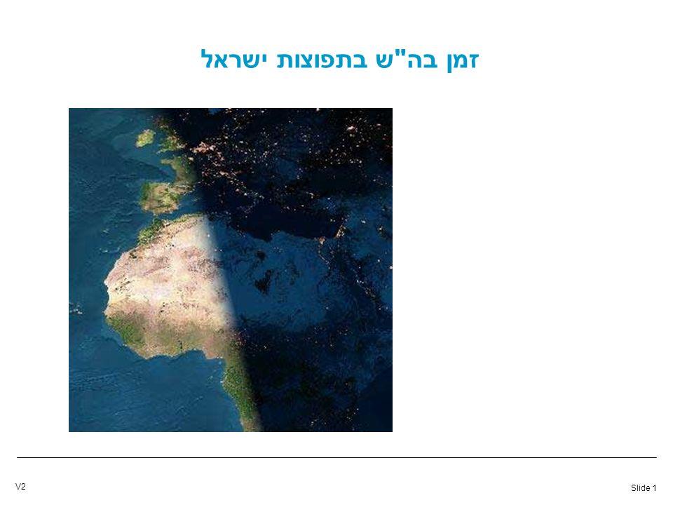 Slide 1 V2 זמן בה ש בתפוצות ישראל