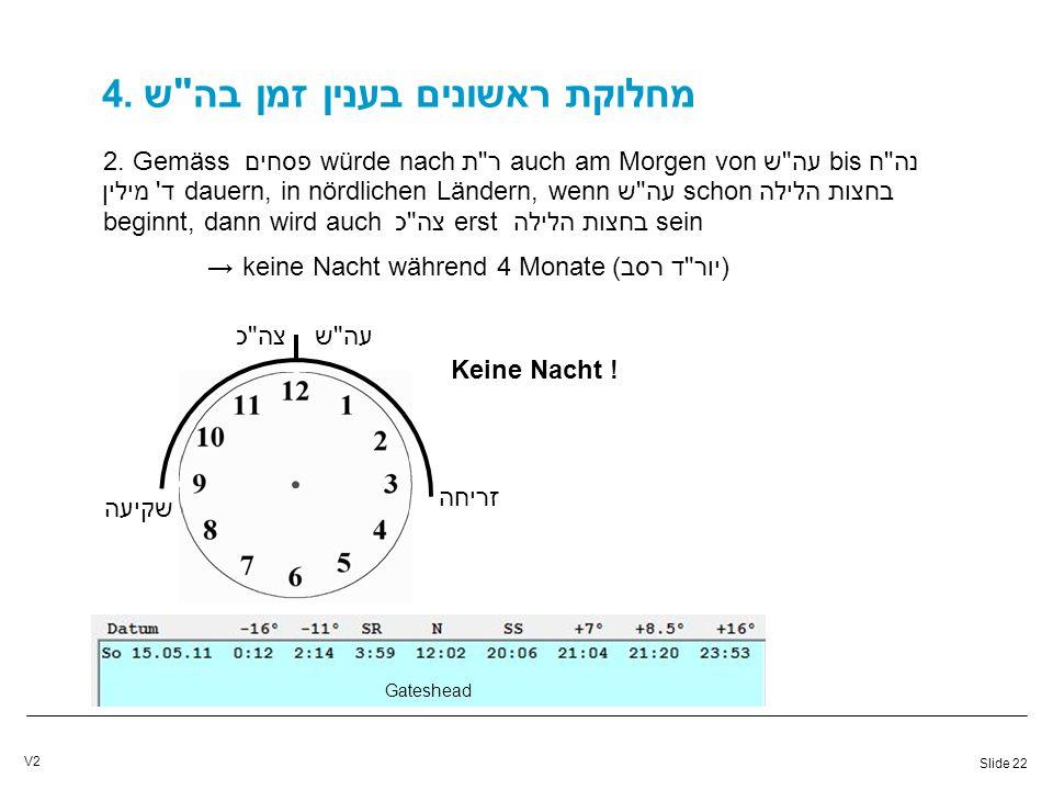 Slide 22 V2 4. מחלוקת ראשונים בענין זמן בה ש Gateshead עה ש זריחה שקיעה צה כ Keine Nacht .