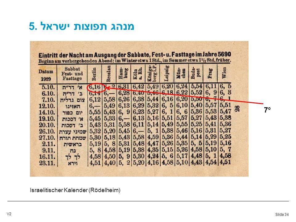Slide 34 V2 5. מנהג תפוצות ישראל Israelitischer Kalender (Rödelheim) 7°
