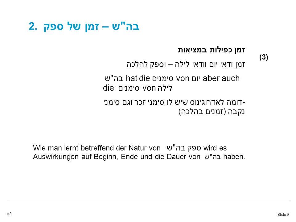 Slide 10 V2  Einleitung  בה ש – זמן של ספק  Beginn, Ende, Dauer von בה ש  מחלוקת ראשונים בענין זמן בה ש  מנהג תפוצות ישראל Inhalt
