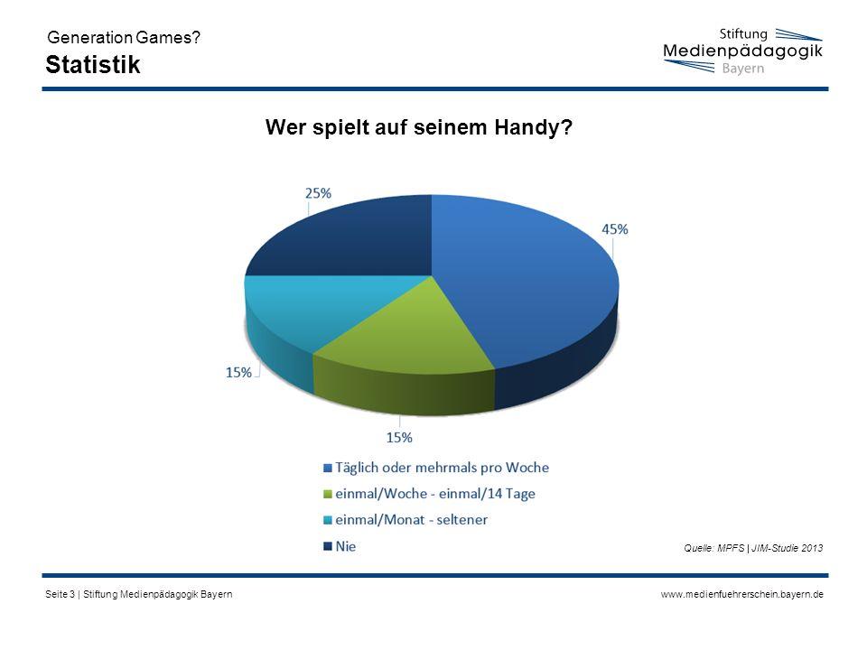 www.medienfuehrerschein.bayern.deSeite 3 | Stiftung Medienpädagogik Bayern Statistik Generation Games.