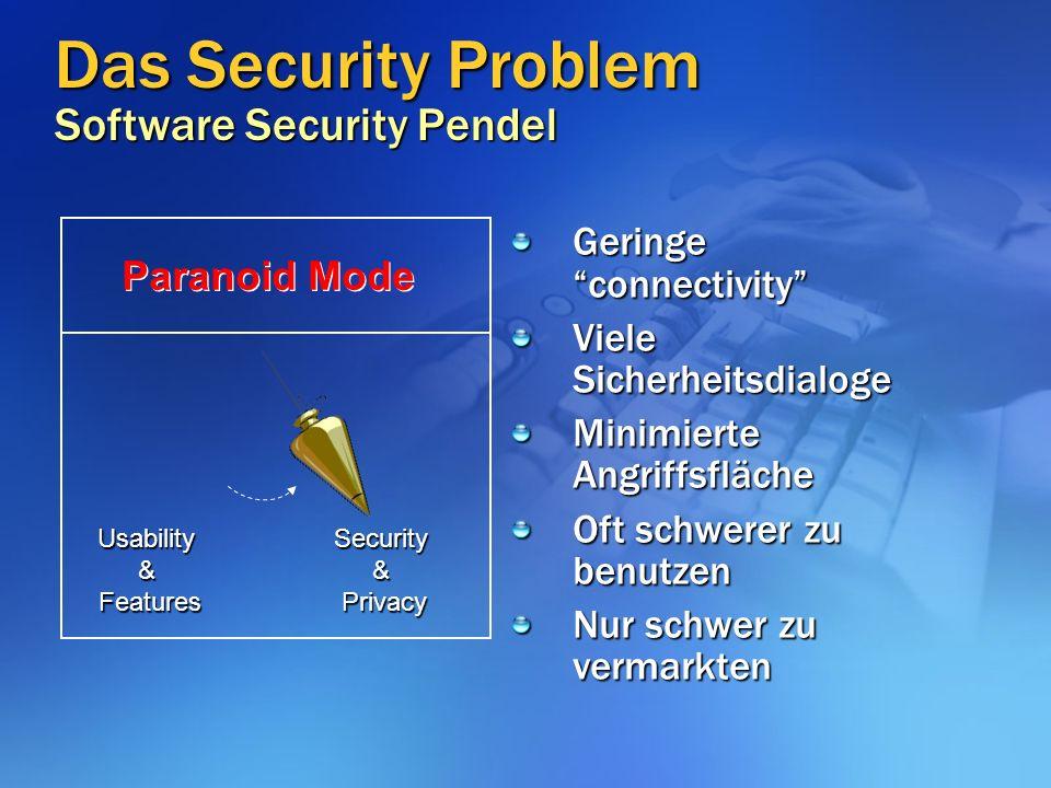 Das Security Problem Software Security Pendel Geringe connectivity Viele Sicherheitsdialoge Minimierte Angriffsfläche Oft schwerer zu benutzen Nur schwer zu vermarkten Usability&FeaturesSecurity&Privacy Paranoid Mode