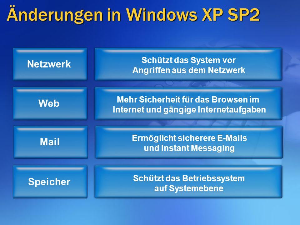 Änderungen in Windows XP SP2 Netzwerk Schützt das System vor Angriffen aus dem Netzwerk Mail Ermöglicht sicherere E-Mails und Instant Messaging Web Mehr Sicherheit für das Browsen im Internet und gängige Internetaufgaben Speicher Schützt das Betriebssystem auf Systemebene