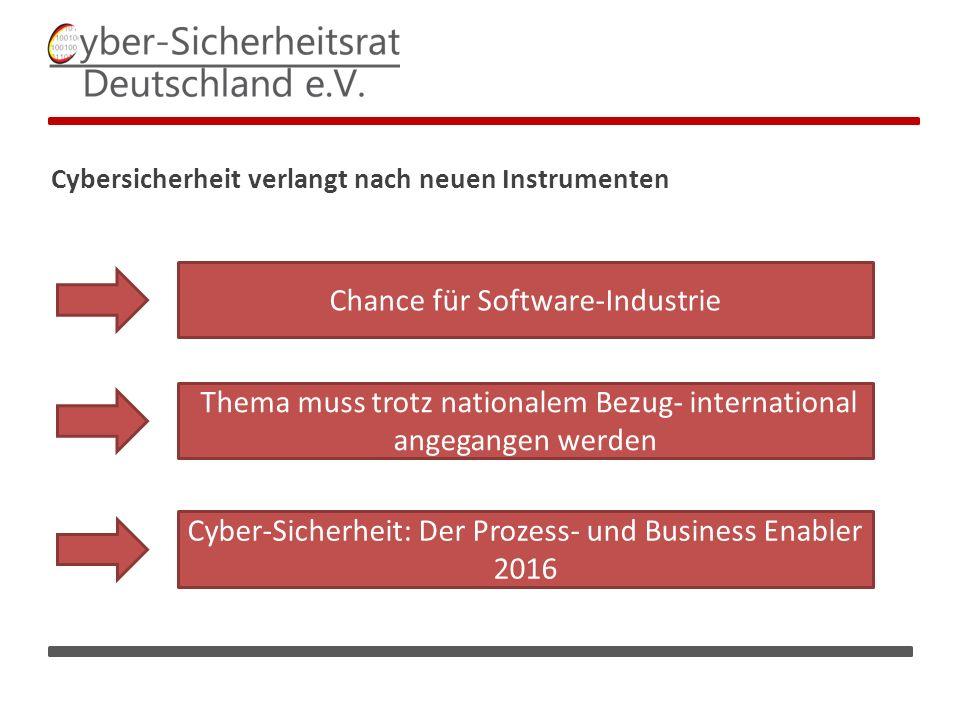 Cybersicherheit verlangt nach neuen Instrumenten Chance für Software-Industrie Thema muss trotz nationalem Bezug- international angegangen werden Cyber-Sicherheit: Der Prozess- und Business Enabler 2016
