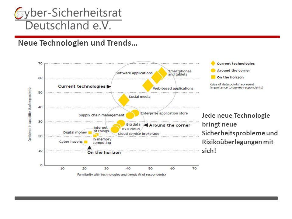 Neue Technologien und Trends… Jede neue Technologie bringt neue Sicherheitsprobleme und Risikoüberlegungen mit sich!