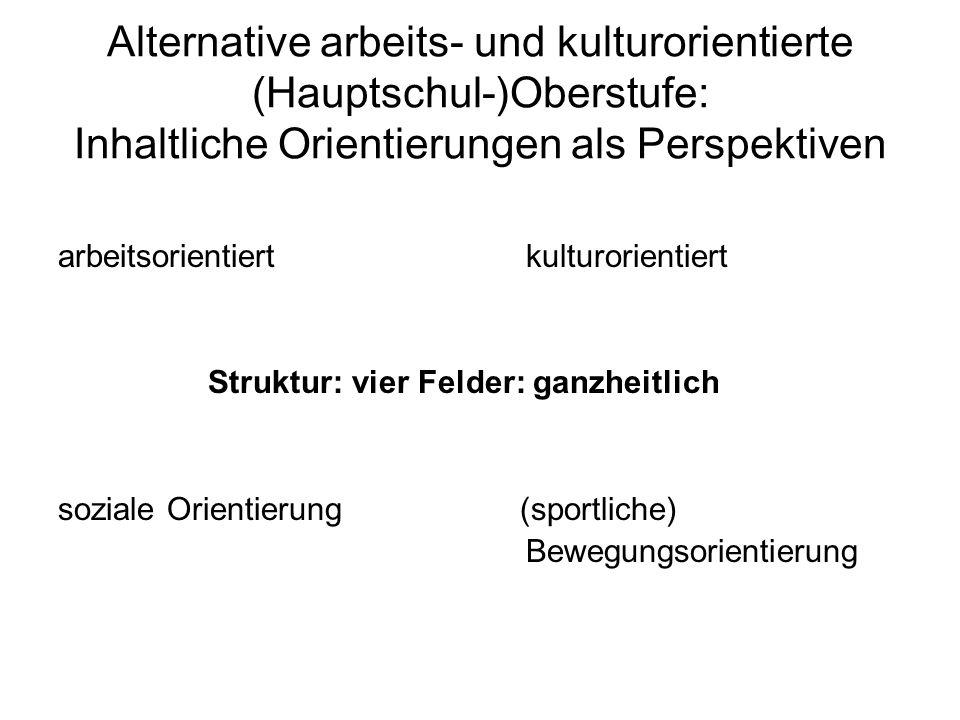 Alternative arbeits- und kulturorientierte (Hauptschul-)Oberstufe: Inhaltliche Orientierungen als Perspektiven arbeitsorientiert kulturorientiert Struktur: vier Felder: ganzheitlich soziale Orientierung (sportliche) Bewegungsorientierung