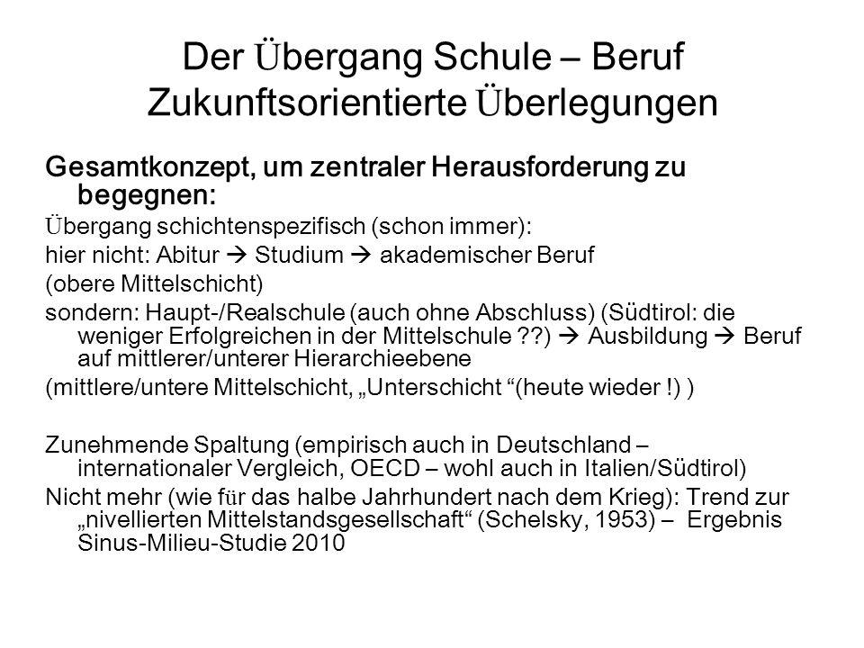 """Der Ü bergang Schule – Beruf Zukunftsorientierte Ü berlegungen Gesamtkonzept, um zentraler Herausforderung zu begegnen: Ü bergang schichtenspezifisch (schon immer): hier nicht: Abitur  Studium  akademischer Beruf (obere Mittelschicht) sondern: Haupt-/Realschule (auch ohne Abschluss) (Südtirol: die weniger Erfolgreichen in der Mittelschule ??)  Ausbildung  Beruf auf mittlerer/unterer Hierarchieebene (mittlere/untere Mittelschicht, """"Unterschicht (heute wieder !) ) Zunehmende Spaltung (empirisch auch in Deutschland – internationaler Vergleich, OECD – wohl auch in Italien/Südtirol) Nicht mehr (wie f ü r das halbe Jahrhundert nach dem Krieg): Trend zur """"nivellierten Mittelstandsgesellschaft (Schelsky, 1953) – Ergebnis Sinus-Milieu-Studie 2010"""