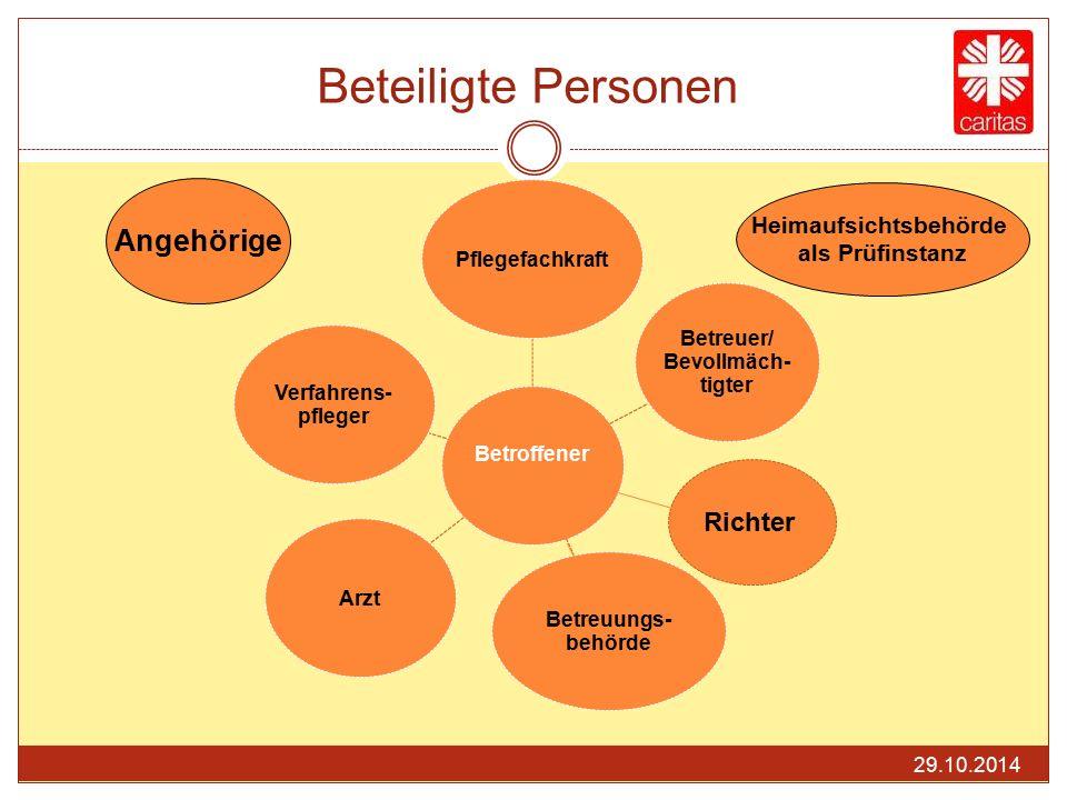 Beteiligte Personen Angehörige Heimaufsichtsbehörde als Prüfinstanz Richter 29.10.2014