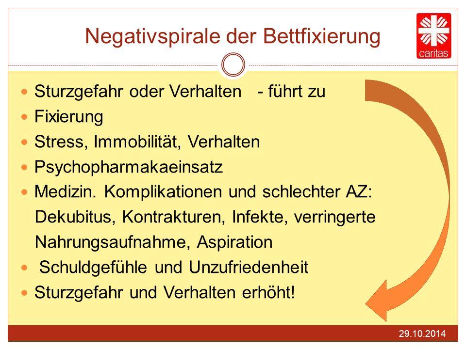 Negativspirale der Bettfixierung Sturzgefahr oder Verhalten - führt zu Fixierung Stress, Immobilität, Verhalten Psychopharmakaeinsatz Medizin. Komplik