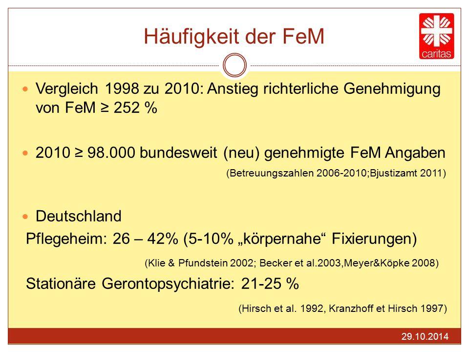 Häufigkeit der FeM Vergleich 1998 zu 2010: Anstieg richterliche Genehmigung von FeM ≥ 252 % 2010 ≥ 98.000 bundesweit (neu) genehmigte FeM Angaben (Bet