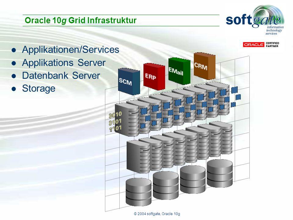 © 2004 softgate, Oracle 10g IT Problem Getrennte Server Hohe HW & SW Kosten Unflexibel Hoher Administrations- aufwand Grid Lösung Geteilte Server Lowcost Komponenten Dynamische Konfiguration Einheitliches Management Das Grid löst heutige IT Probleme