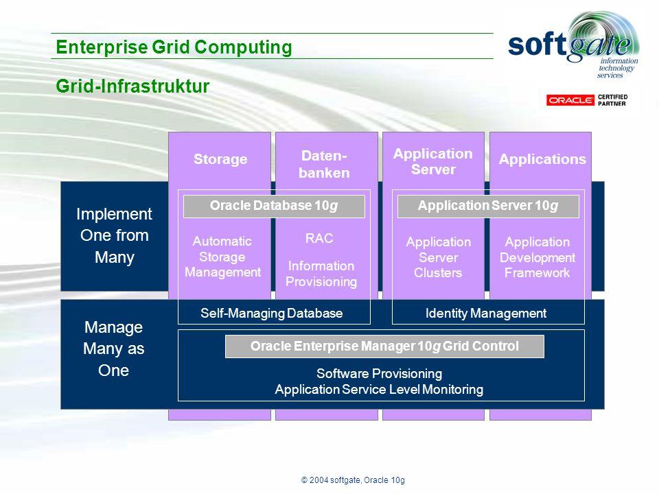 © 2004 softgate, Oracle 10g Oracle Database 10g Innovative, sich selbst verwaltende Datenbank-Software für Online Transaction Processing, Business Intelligence, Data Warehousing, Content Management sowie Unternehmensanwendungen aller Art.