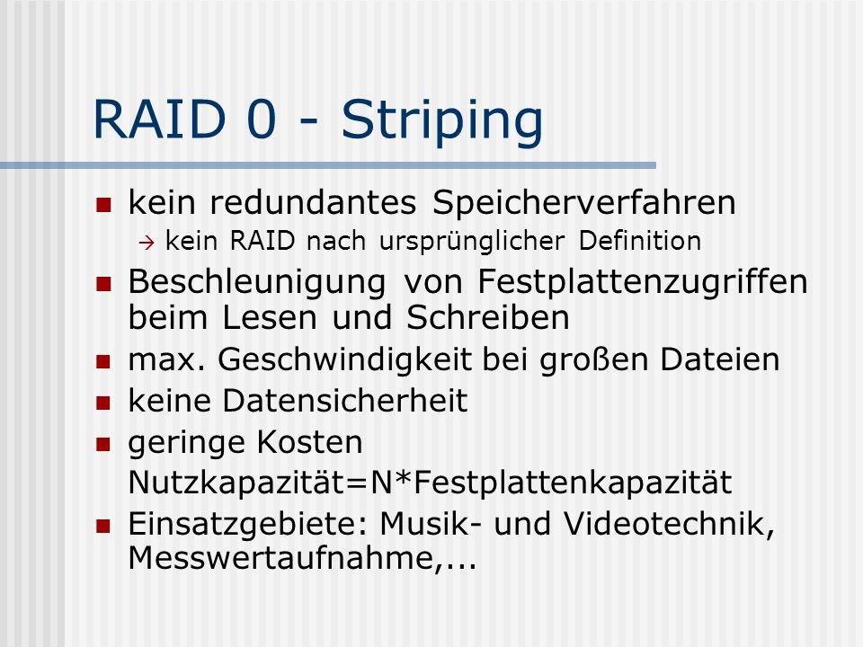 RAID 0 - Striping kein redundantes Speicherverfahren  kein RAID nach ursprünglicher Definition Beschleunigung von Festplattenzugriffen beim Lesen und