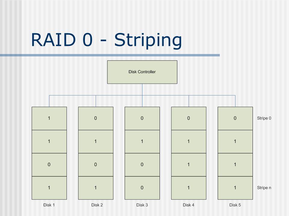 RAID 0 - Striping