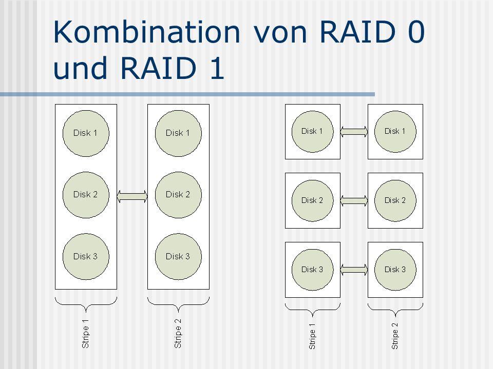 Kombination von RAID 0 und RAID 1