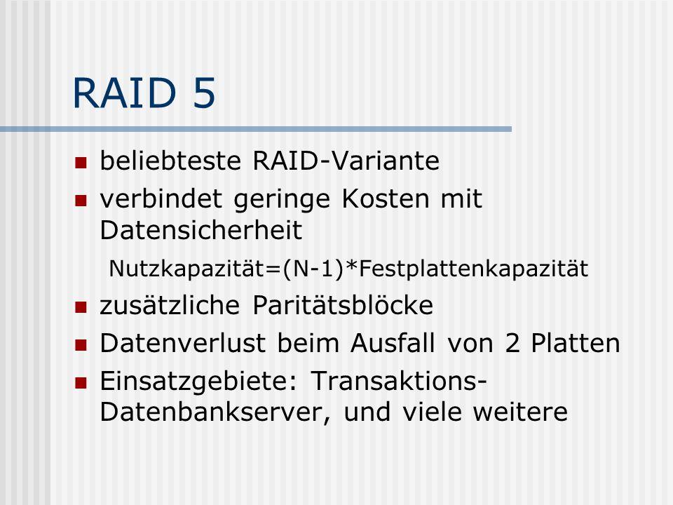 RAID 5 beliebteste RAID-Variante verbindet geringe Kosten mit Datensicherheit Nutzkapazität=(N-1)*Festplattenkapazität zusätzliche Paritätsblöcke Date