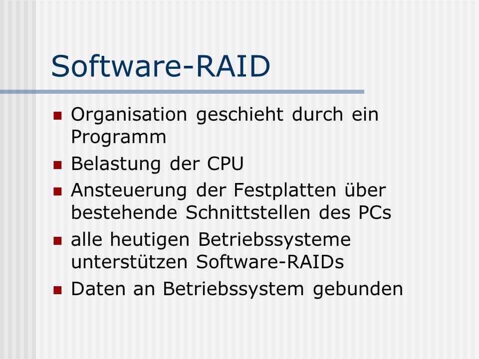 Software-RAID Organisation geschieht durch ein Programm Belastung der CPU Ansteuerung der Festplatten über bestehende Schnittstellen des PCs alle heut