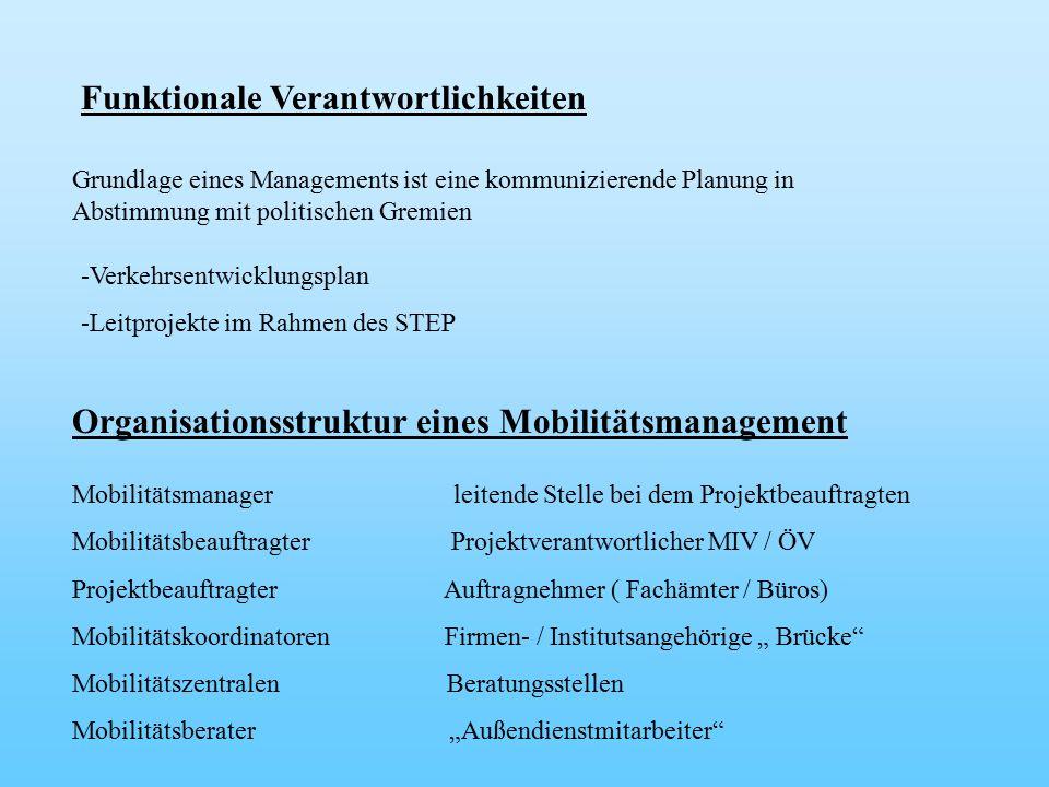 """Funktionale Verantwortlichkeiten Grundlage eines Managements ist eine kommunizierende Planung in Abstimmung mit politischen Gremien -Verkehrsentwicklungsplan -Leitprojekte im Rahmen des STEP Organisationsstruktur eines Mobilitätsmanagement Mobilitätsmanager leitende Stelle bei dem Projektbeauftragten Mobilitätsbeauftragter Projektverantwortlicher MIV / ÖV Projektbeauftragter Auftragnehmer ( Fachämter / Büros) Mobilitätskoordinatoren Firmen- / Institutsangehörige """" Brücke Mobilitätszentralen Beratungsstellen Mobilitätsberater """"Außendienstmitarbeiter"""